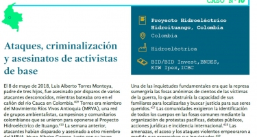 Riesgos no calculados. Publican informe sobre amenazas y ataques contra defensorxs de derechos humanos y el papel de los financiadores del desarrollo